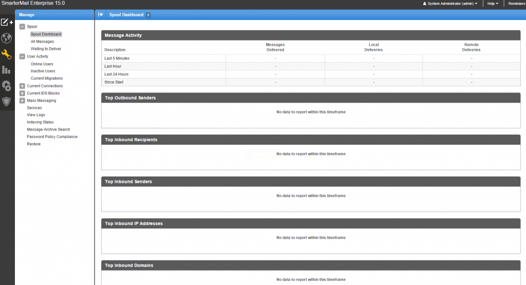 SmarterMail Mail Spool Monitoring